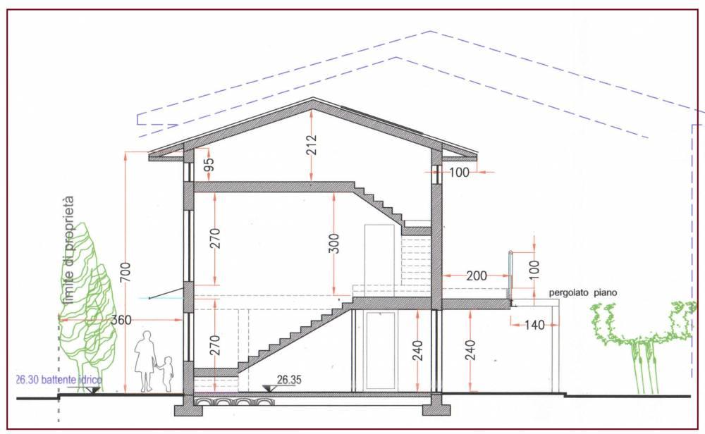 empoli-sezione-terratetto